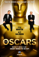 The Oscars: 2010 Academy Awards odds posted on Oscars nominees