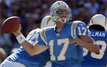 San Diego Chargers: Betting odds and 2007 football