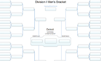 NCAA Brackets: Printable NCAA March Madness brackets, promos
